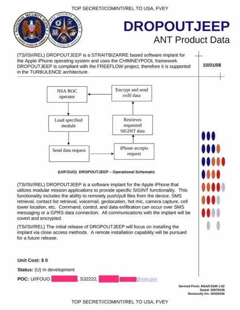 NSA DROPOUTJEEP