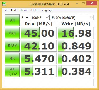 Benchmark of Leef UHS-1 Pro SD Card