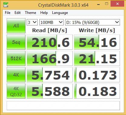 Benchmark of Lexar JumpDrive M10 Secure USB 3.0 Flash Drive (USB 3.0 port)