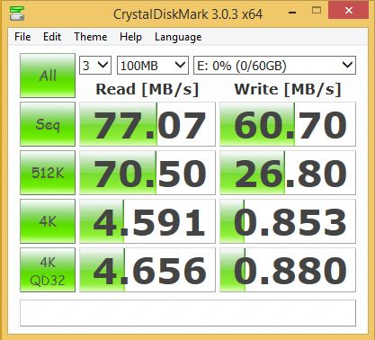 Benchmark of Strontium micro-SD card in SD adapter