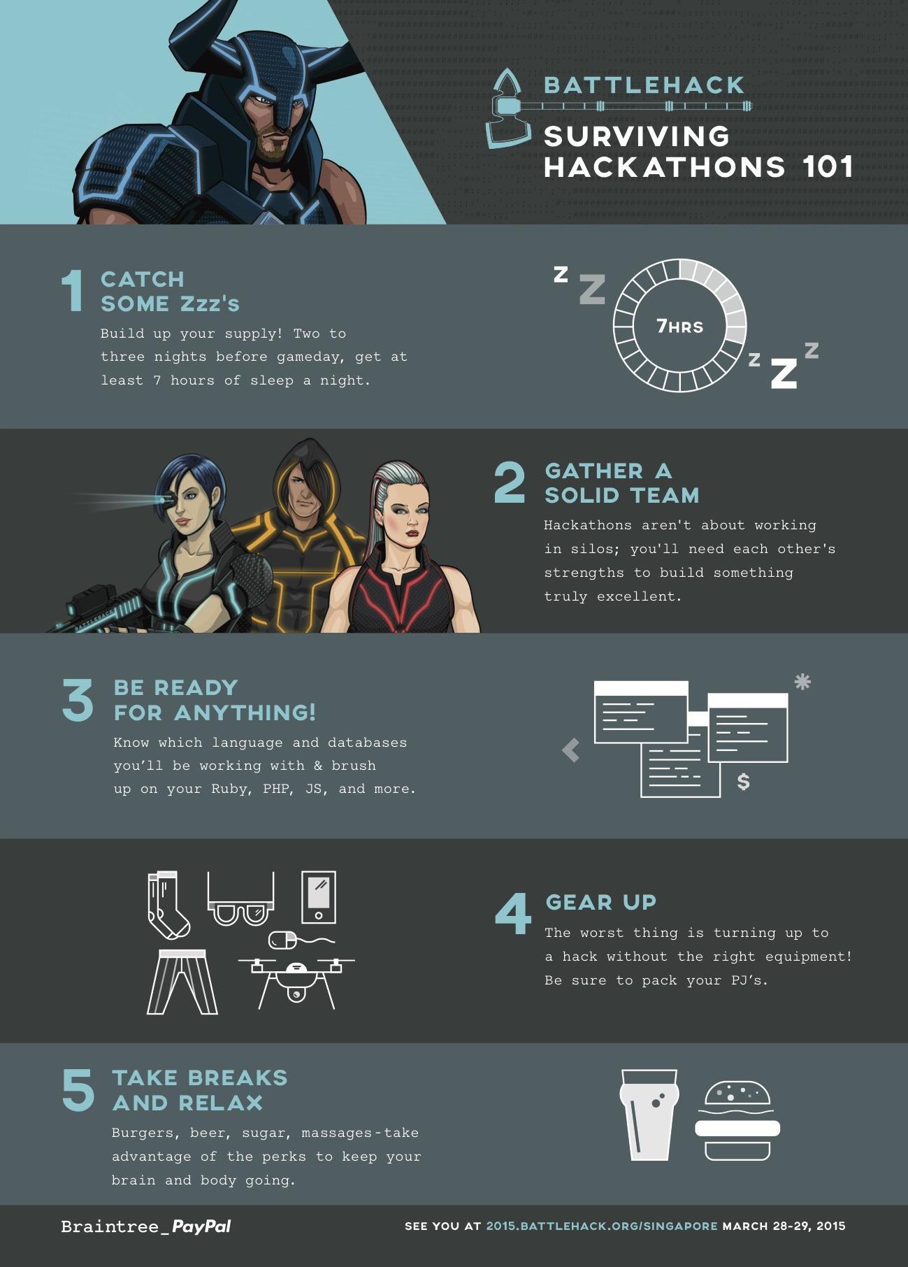Hackathon infographic